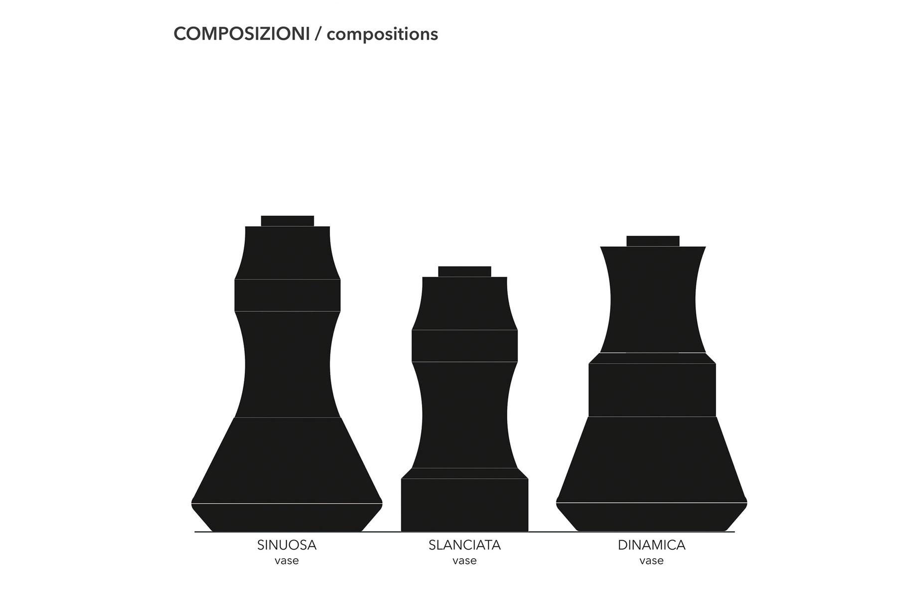 VASI_COMPOS2_oriz